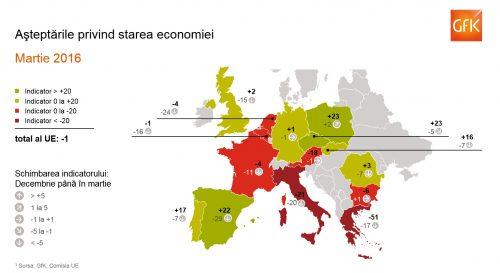 Asteptari privind economia_Mar2016