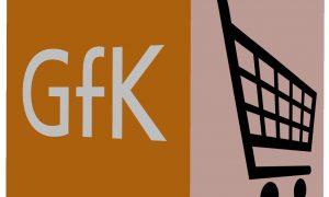 Studiu Gfk: Românii aleg produsele mai scumpe, dar reduc volumele achiziționate